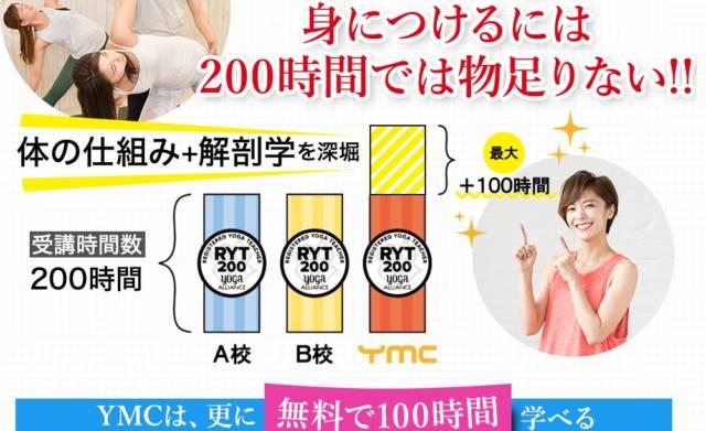 2019 10 18 12h25 15 - YMCメディカルトレーナーズスクール横浜の感想「現役ヨガインストラクターが選んだ理由」