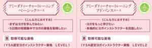 2020 01 09 16h52 16 300x95 - ヨガ資格【東京】安い順!短期5日~段階的に学べるスクール比較
